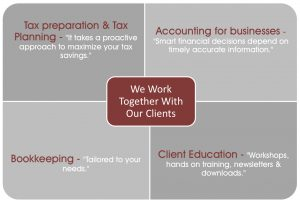 Graphic for Bekken CPA Accounting Services in Plymouth MA